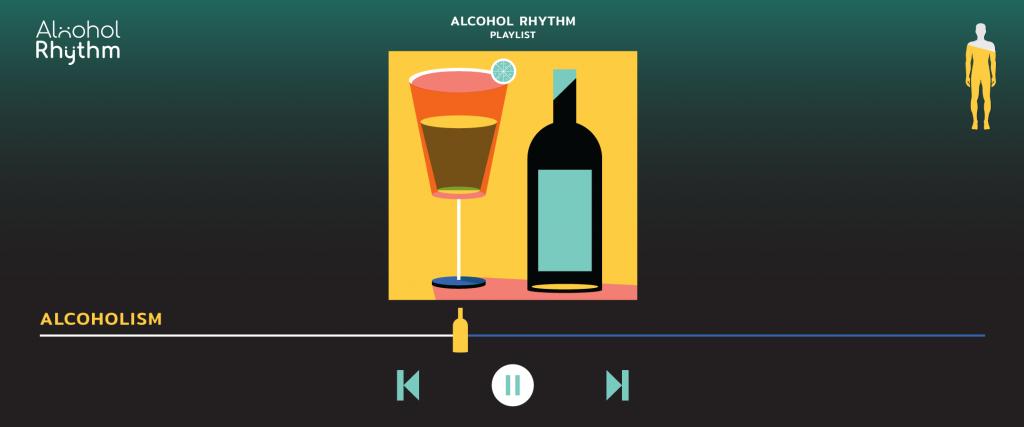 บรรยากาศมันพาไป : เมื่อการฟังเพลงทำให้คุณอยากดื่ม